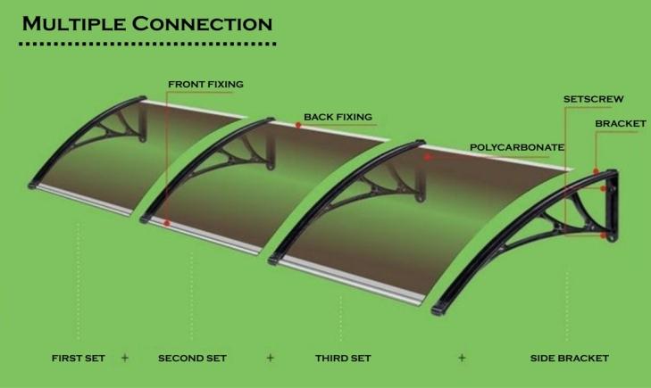 Canopies2